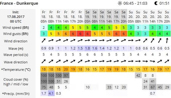 bulletin météo 17-08-17 Dunkerque.jpg