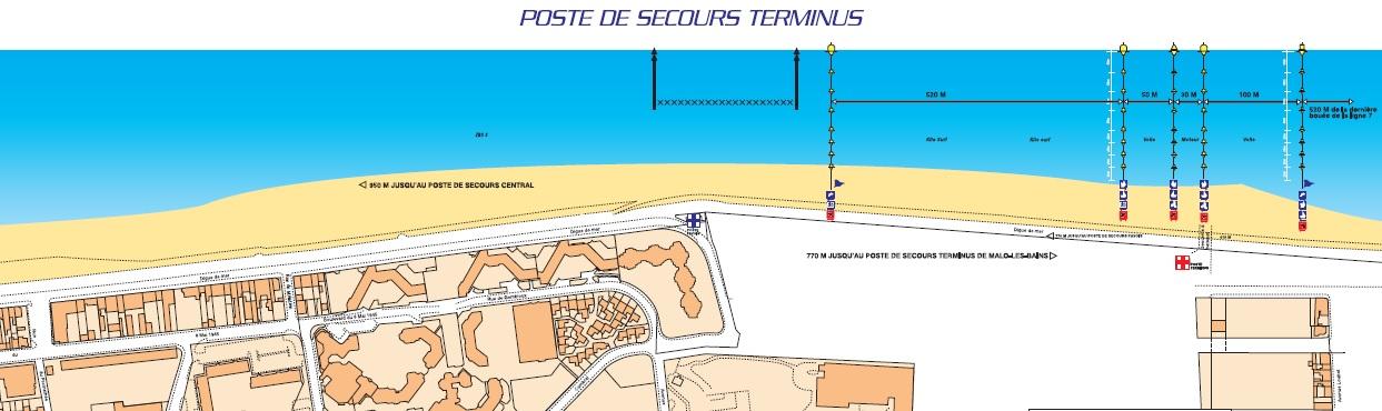 poste de secours pavois terminus dunkerque securite plage