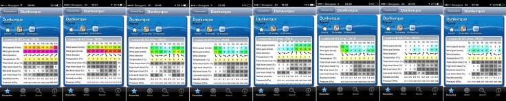 info meteo windguru dunkerque